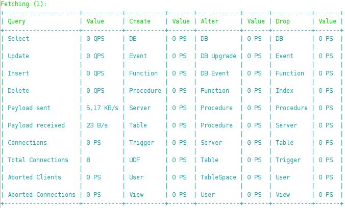 screenshots/monitoring-schema.png