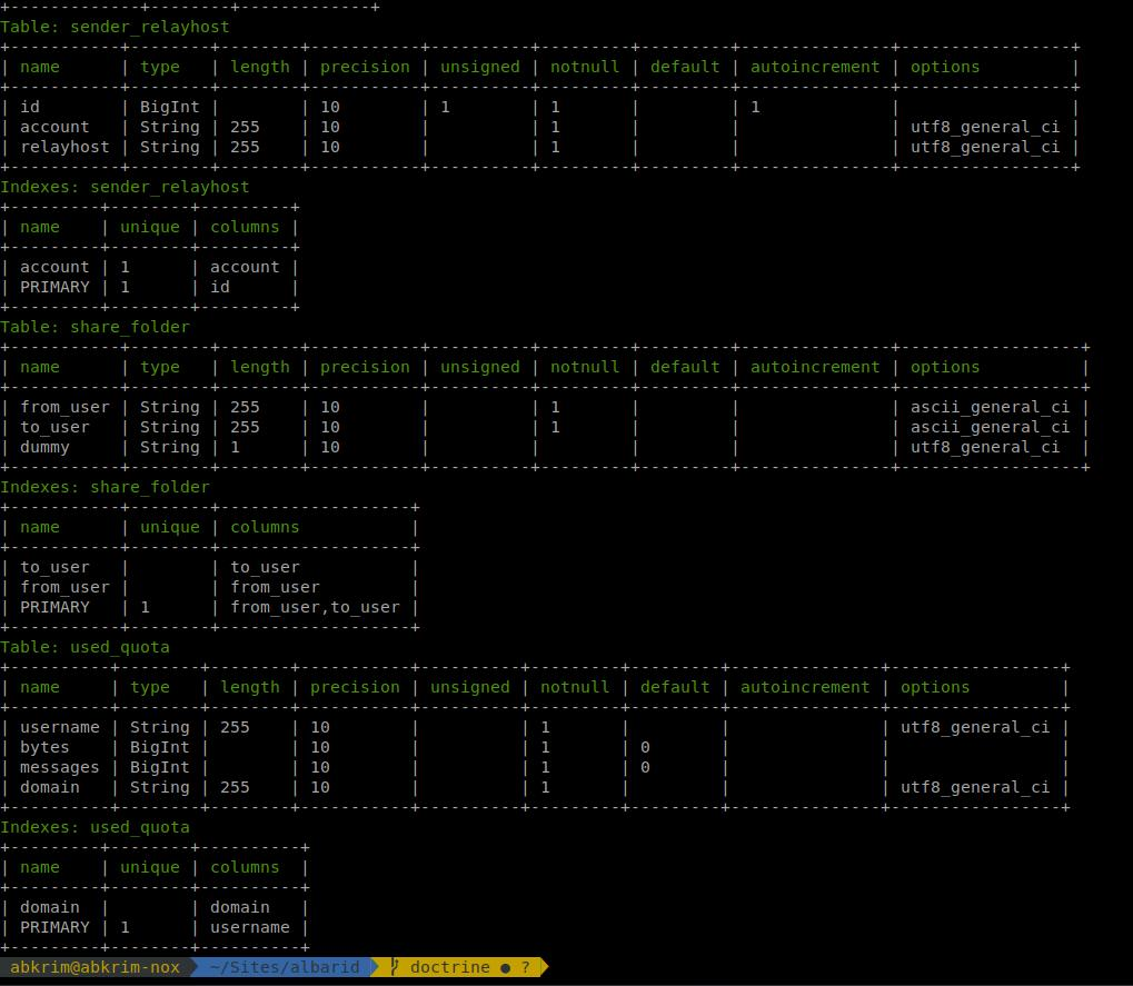 screenshots/db-schema-doctrine-schema.png